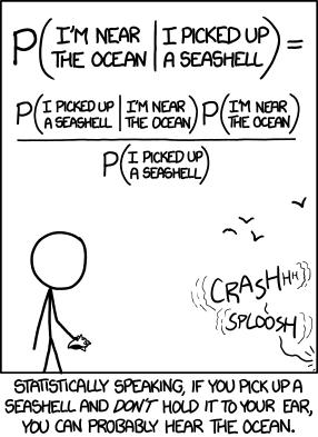 xkcd: Seashell